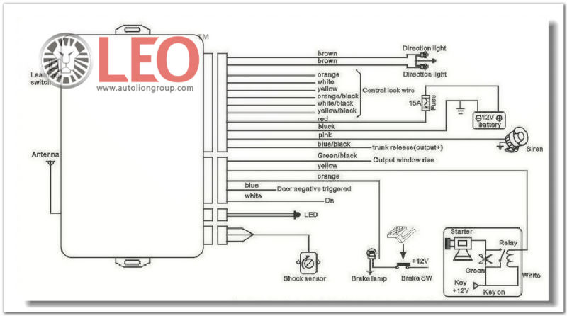 plc alarm wiring diagram