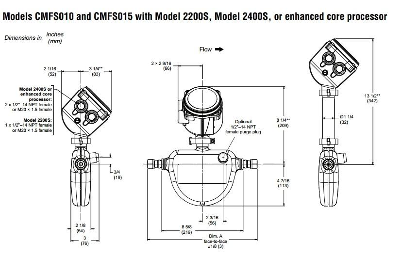micro motion flow meter wiring diagram