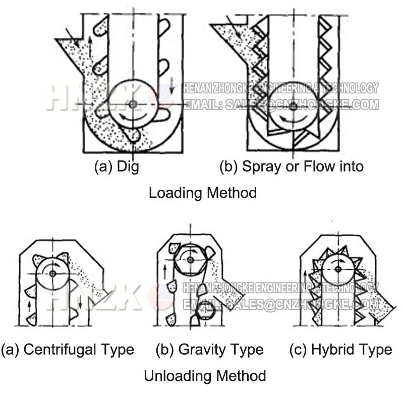 45 h magnetic pb head preamplifier