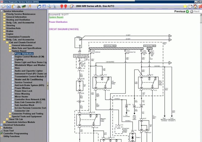 Alarm Wiring Diagram For Isuzu Nqr Wiring Schematic Diagram