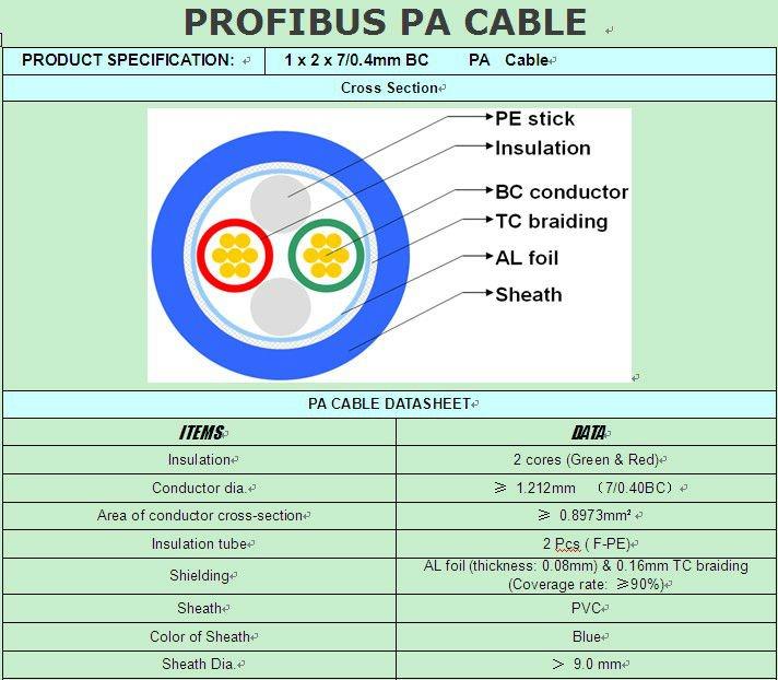 DIAGRAM Sie Profibus Connector Wiring Diagram FULL Version HD