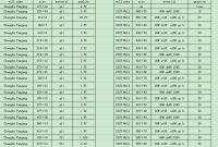 Ms Schedule 80 Thick Pipe Wall Thickness