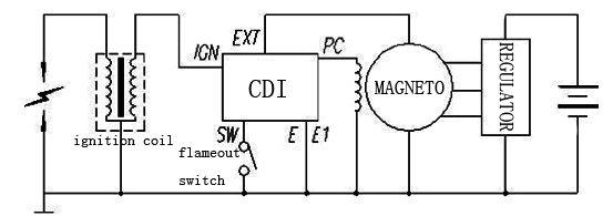 johnson cdi wiring diagram