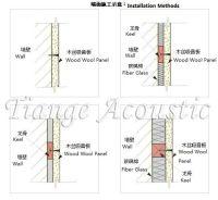 Studio Acoustic Wall Panel Wood Wool Acoustic Panel - Buy ...