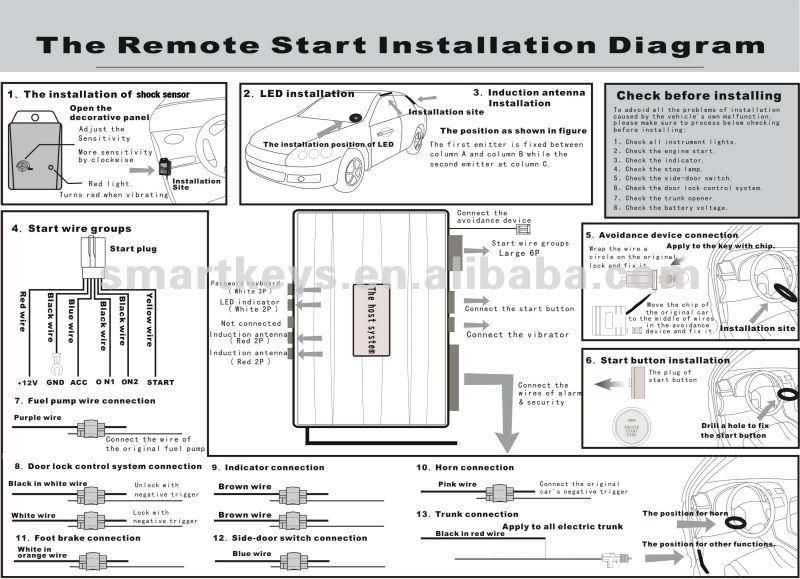 Viper Antenna Wiring Diagram Smart Wiring Electrical Wiring Diagram
