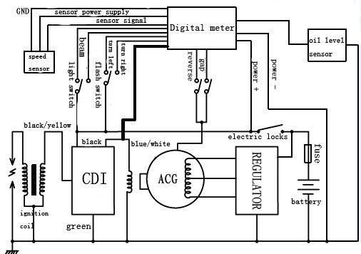 skyteam 125cc dirt bike wiring diagram