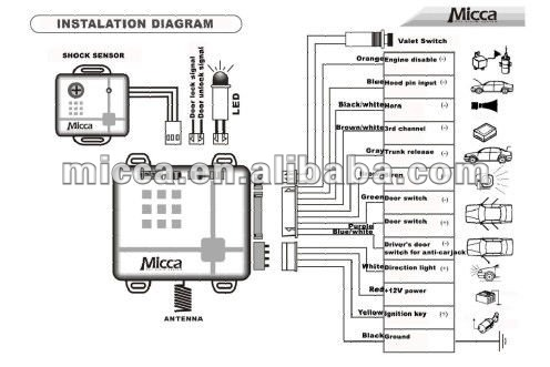 Car Alarm Wiring - Wiring Diagram Progresif