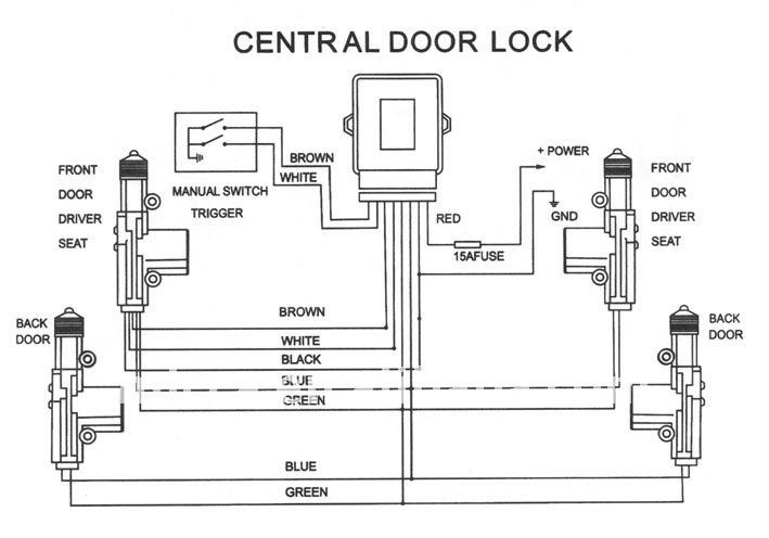 car door central lock wiring diagram