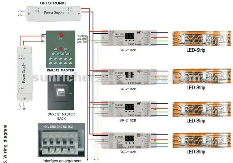 Rj45 Wifi Dmx Led Controller - Buy Wifi Dmx Controller,Sunlite Dmx