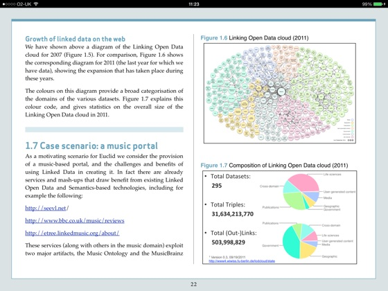 Using Linked Data Effectively on Apple Books