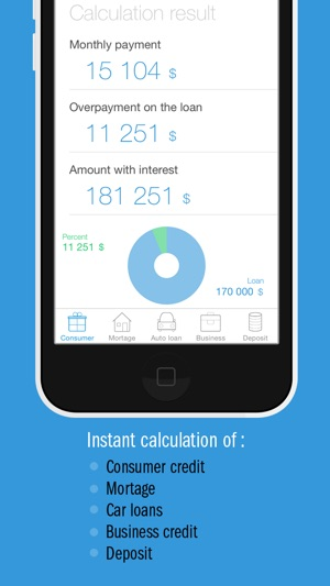 Loan calculator mortage, auto, deposit, consumer on the App Store