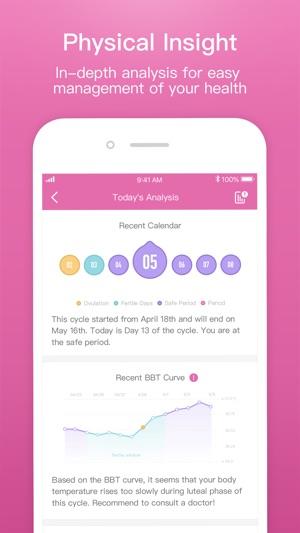 Femometer - Fertility Tracker on the App Store
