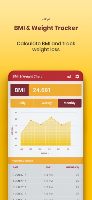 Diet Diary for Weight Loss on the App Store