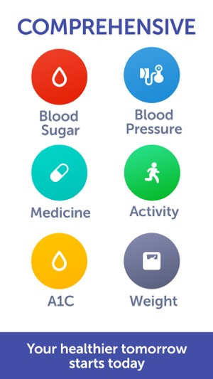 Glucose Buddy+ for Diabetes on the App Store