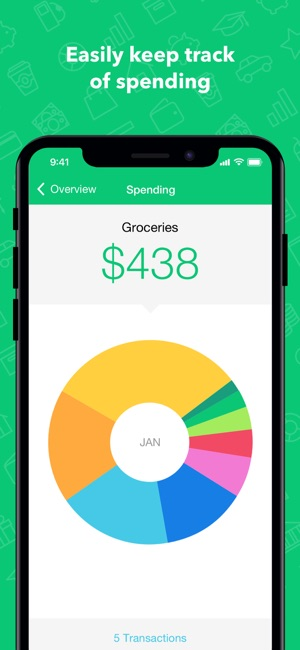 MintPersonal Finance  Money on the App Store