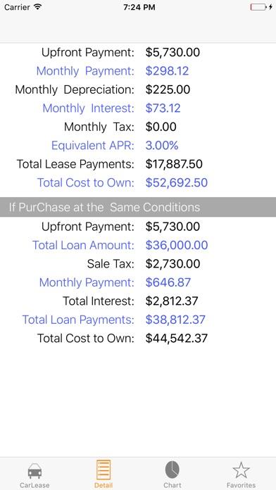 Auto Lease Calculator/ Car Loan Payment  Leasing - App - Mobile
