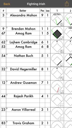 PenScore  Baseball Scorecard / Scorekeeping on the App Store