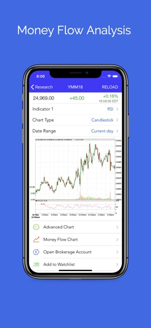 Futures Gold and Oil Tracker on the App Store