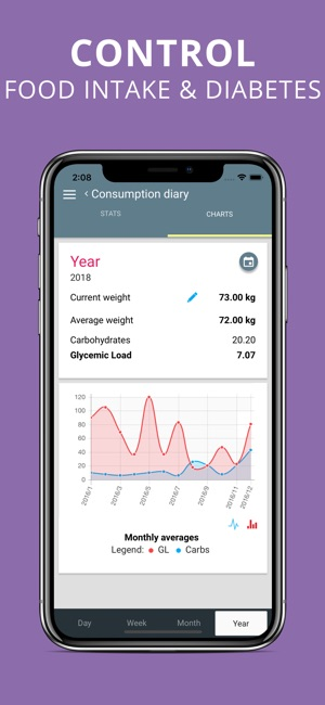 Glycemic Index, Load Net Carbs on the App Store - Glycemic Index Chart Template