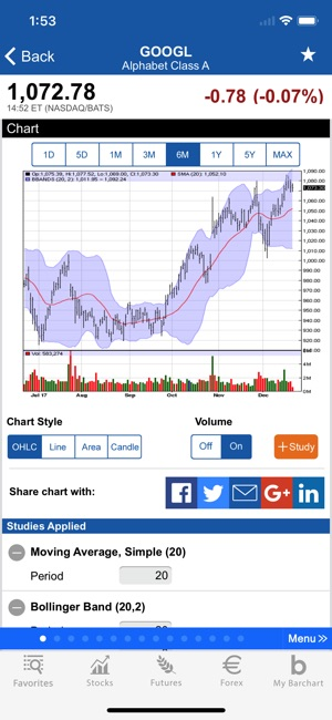 Barchart Stocks  Futures on the App Store