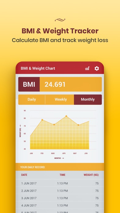 Diet Diary for Weight Loss - App - Mobile Apps