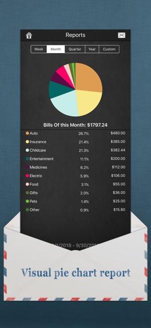 Bills Monitor - Bill Reminder on the App Store
