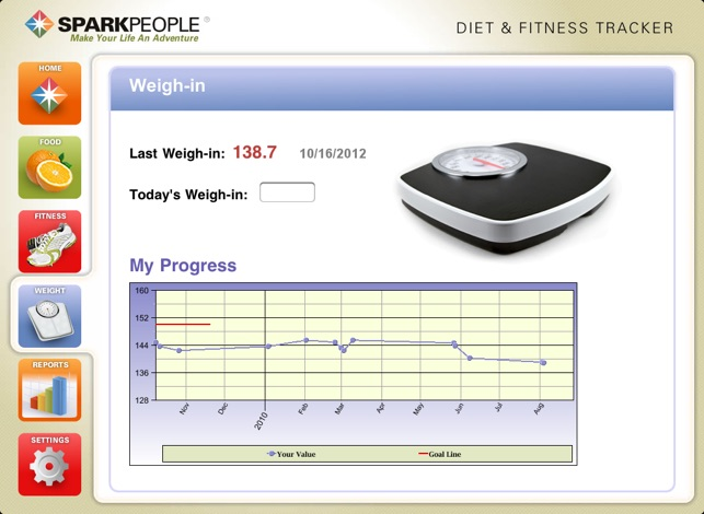 Diet  Fitness Tracker for iPad - SparkPeople on the App Store - diet and fitness tracker