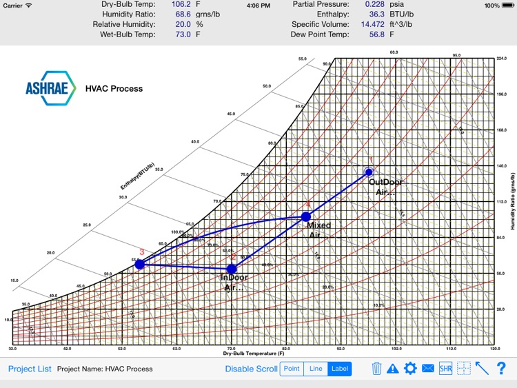 HVAC Psychrometric Chart by ASHRAE, Inc - psychrometric chart