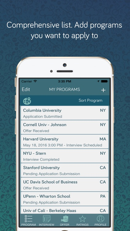 MBA School Application Tracker - Track  organize applications for