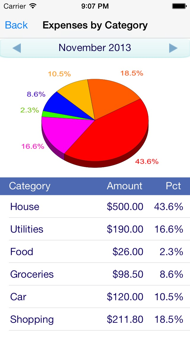 MoneyPad - Personal finance manager to track your budget, expenses