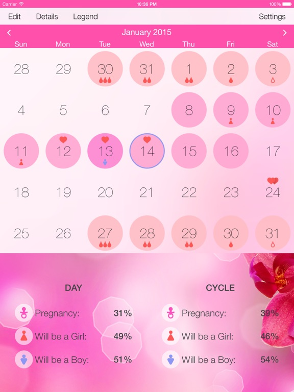 Ovulation Calculator  Fertility Tracker - Menstrual Calendar to Get