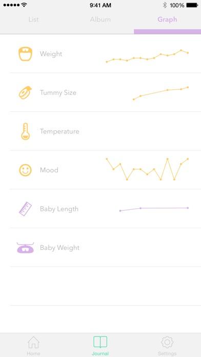 Pregnancy Tracker ! App Price Drops