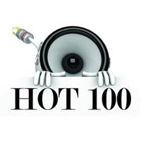 Finally Found You (Originally By Enrique Iglesias feat. Sammy Adams) [Karaoke/Instrumental] HOT 100