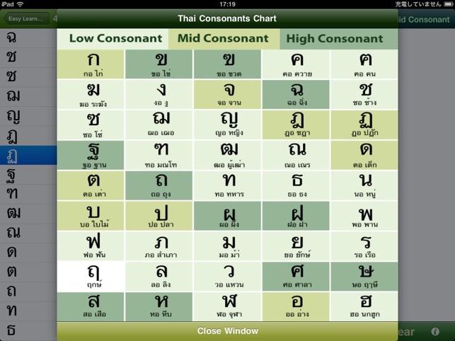 Easy Learn Thai Alphabets for iPad on the App Store - thai alphabet chart