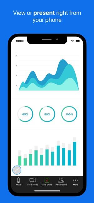 ZOOM Cloud Meetings on the App Store
