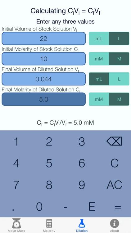 Molar Mass and Molarity Calculator by Chrysalis Innovations