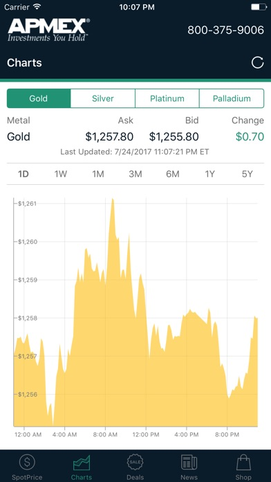 Gold  Silver Spot Prices at APMEX by APMEX (iOS, United States
