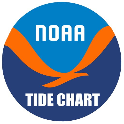 Best Of Tide Chart Newport Ri Battle With The Sea Protecting