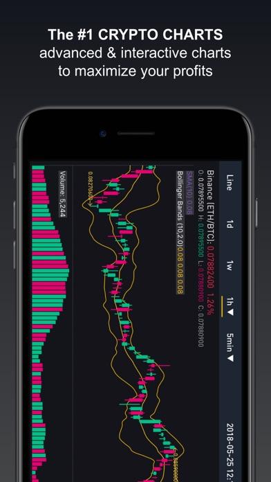 Crypto Tracker by BitScreener by BITSCREENER PTE LTD (iOS, United