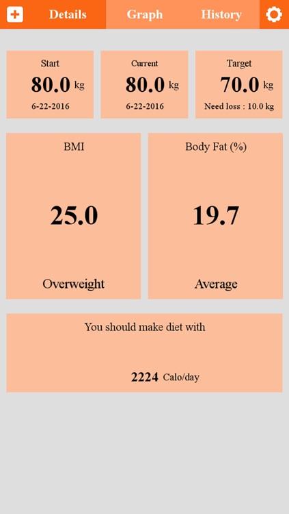 Weight, BMI Tracker by Tran Khanh - weight bmi