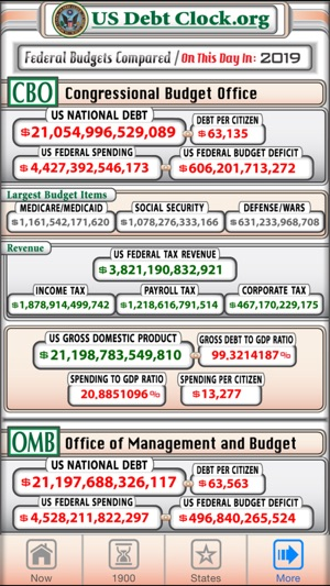 US Debt Clock org on the App Store