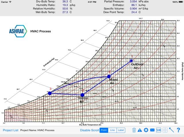 HVAC Psychrometric Chart on the App Store