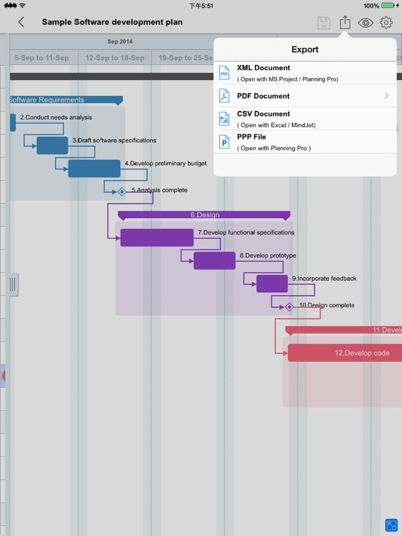 Project Manager - Plan, Task, Schedule Management  Gantt chart