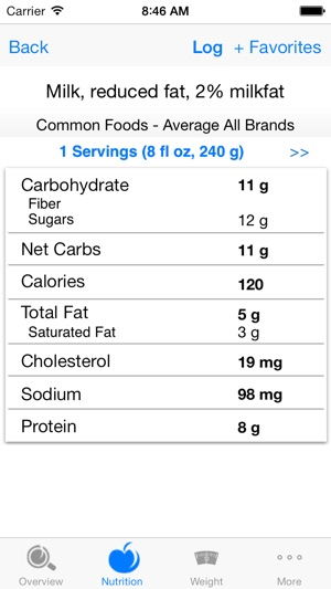 CarbsControl - Carb Counter, Carbs Tracker, Nutrition tracker for