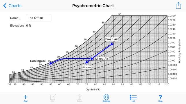 Psychrometric Chart on the App Store