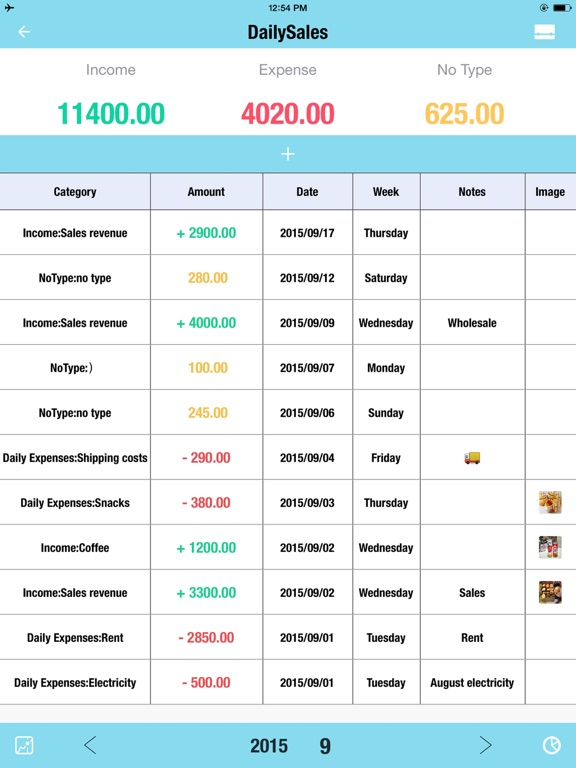Daily Sales Tracker HD - Inventory, Items, Storage App Price Drops