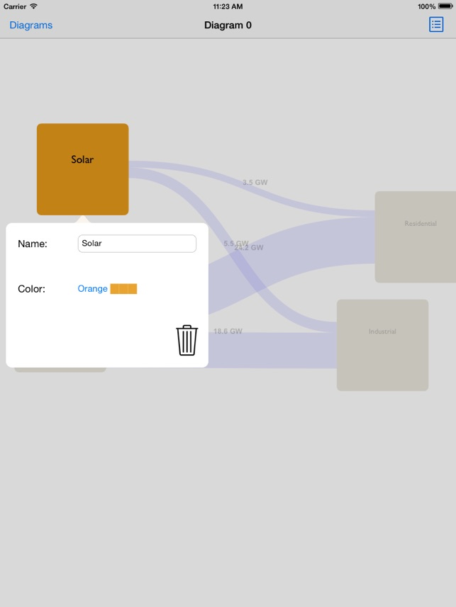 Sankey Diagram on the App Store