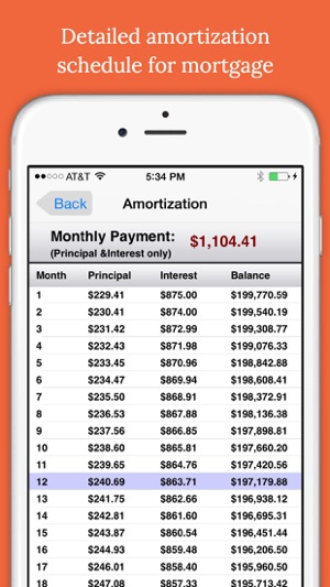 Easy Mortgages - Mortgages Calculator on the App Store - Amortization Mortgage