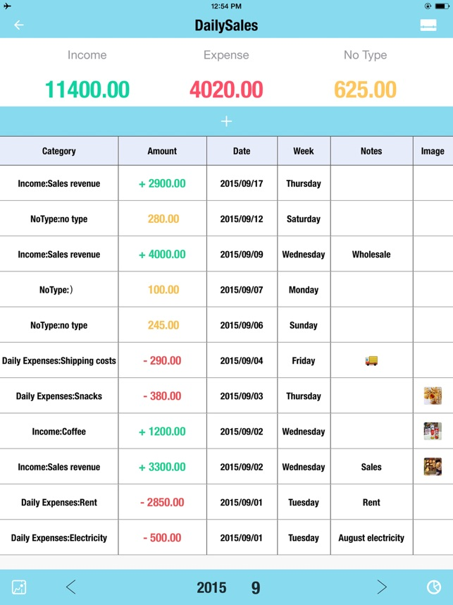 Daily Sales Tracker HD - Inventory, Items, Storage on the App Store