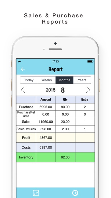 Daily Sales Tracker-Sales Items,Storage, Inventory App Data  Review